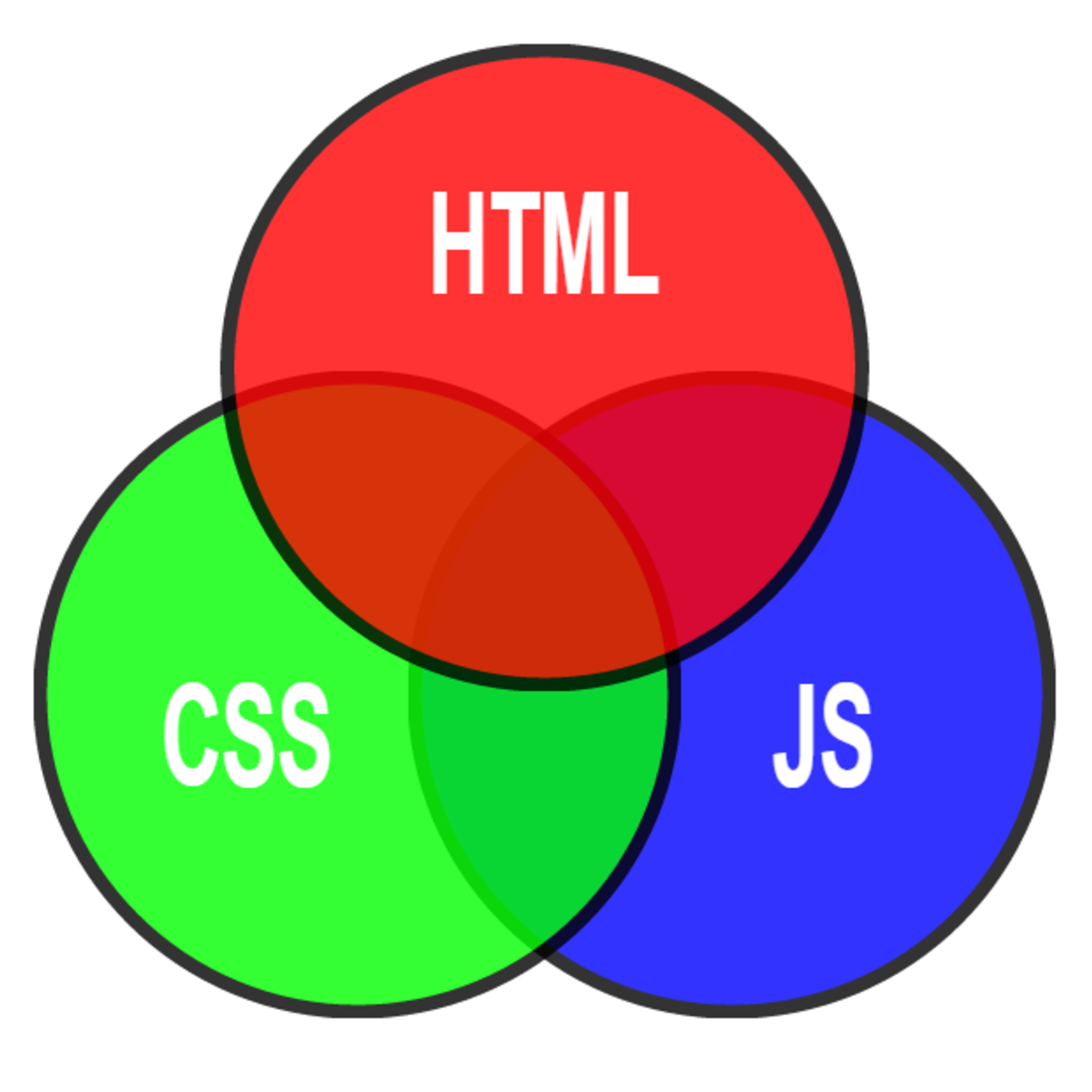 Reviews for HTML, CSS and JavaScript from Coursera | Class Central