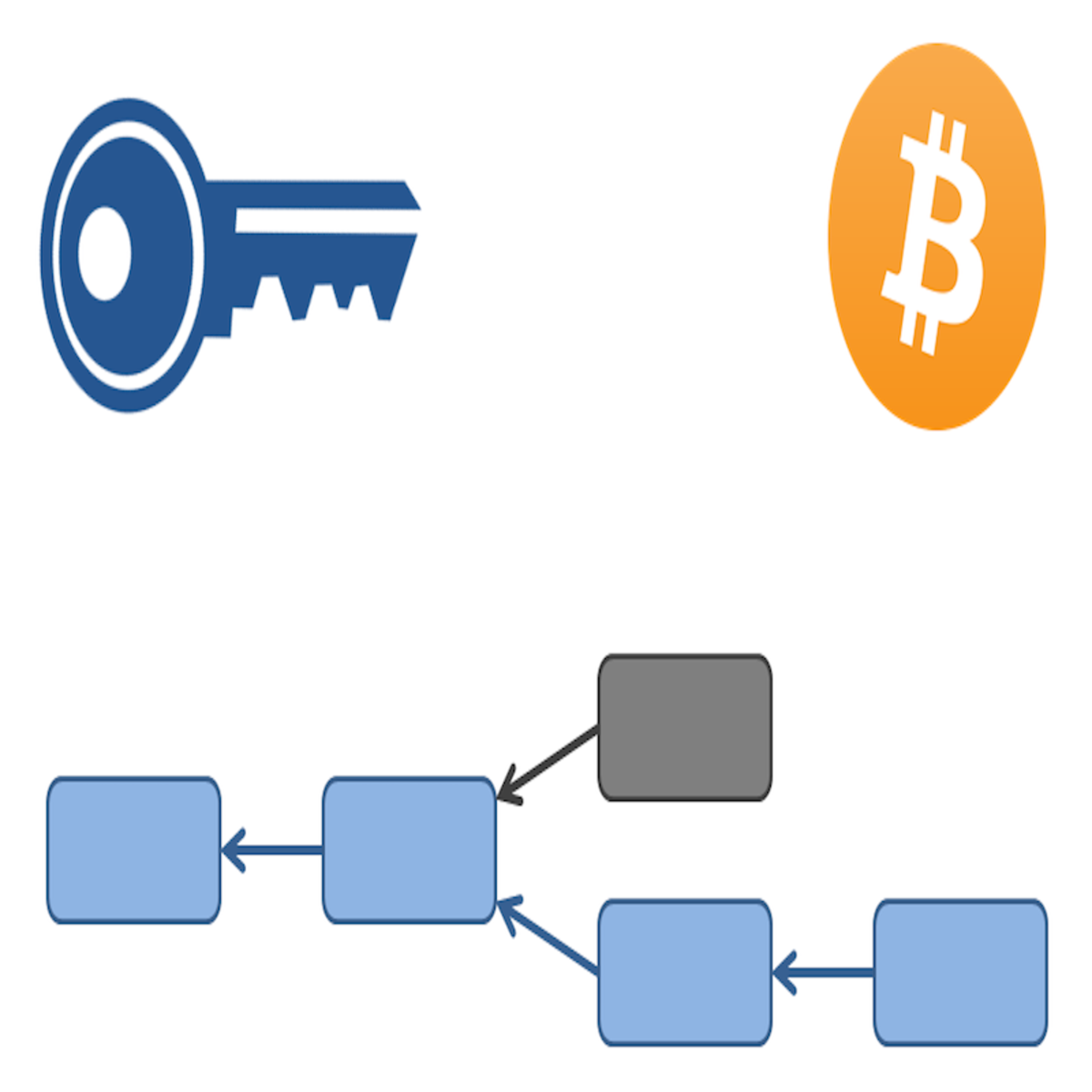 Free Online Course: Bitcoin and Cryptocurrency Technologies from Coursera