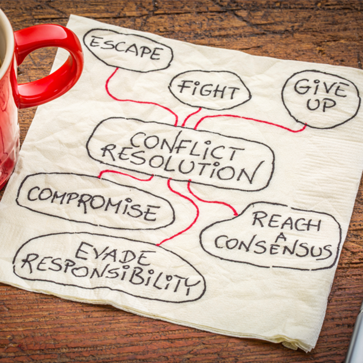 Free Online Course: Conflict Resolution Skills From